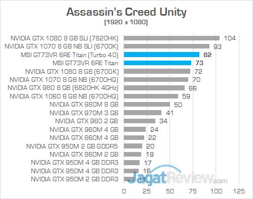 MSI GT73VR 6RE Titan Assassin's Creed Unity 02