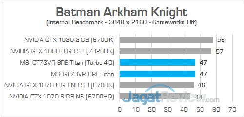 MSI GT73VR 6RE Titan Batman Arkham Knight 01