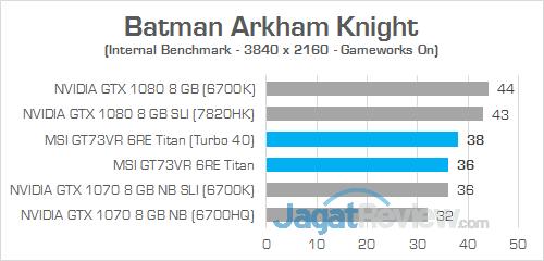 MSI GT73VR 6RE Titan Batman Arkham Knight 02