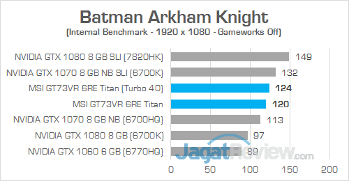 MSI GT73VR 6RE Titan Batman Arkham Knight 03
