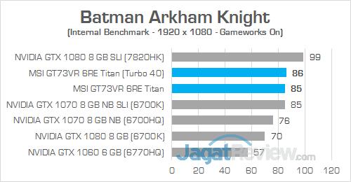 MSI GT73VR 6RE Titan Batman Arkham Knight 04