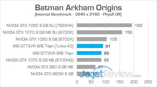 MSI GT73VR 6RE Titan Batman Arkham Origins 01