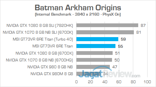 MSI GT73VR 6RE Titan Batman Arkham Origins 02
