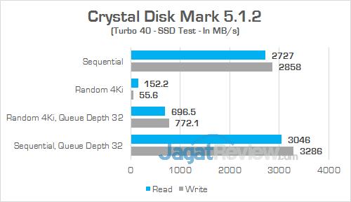 MSI GT73VR 6RE Titan Crystal Disk Mark 02