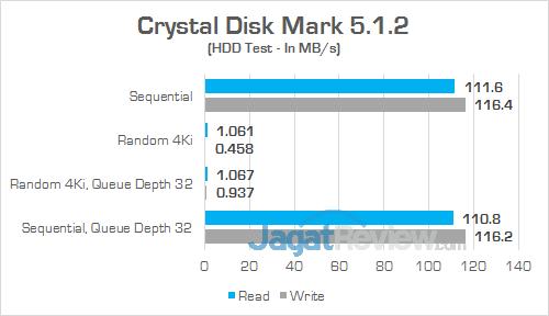 MSI GT73VR 6RE Titan Crystal Disk Mark 03