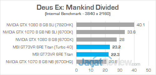 MSI GT73VR 6RE Titan Deus Ex Mankind Divided 01