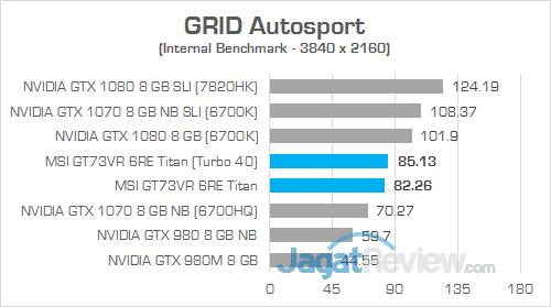 MSI GT73VR 6RE Titan GRID Autosport 01