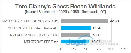 MSI GT73VR 6RE Titan Ghost Recon Wildlands 03