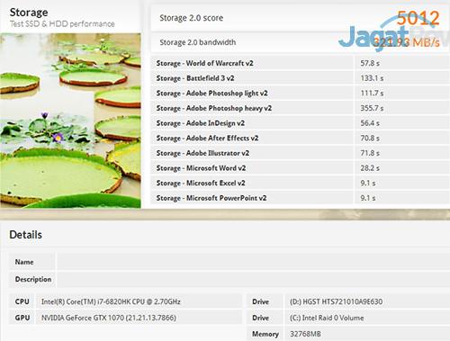 MSI GT73VR 6RE Titan PCMark 8 Storage (Default)