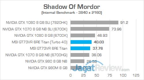 MSI GT73VR 6RE Titan Shadow Of Mordor 01