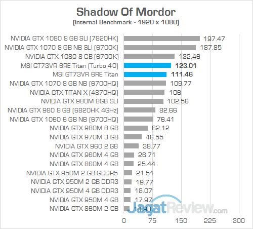 MSI GT73VR 6RE Titan Shadow Of Mordor 02