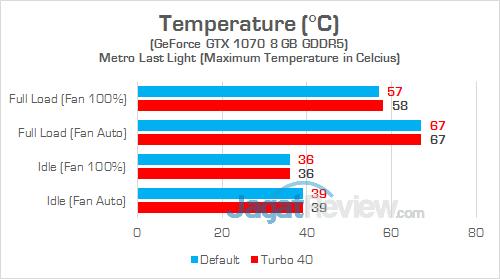 MSI GT73VR 6RE Titan Temp 03