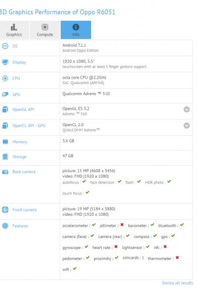 Smartphone OPPO Terbaru Muncul di GFXBench