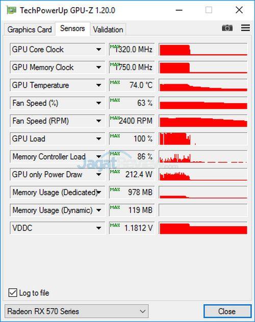 Review VGA Card Powercolor Red Devil Radeon RX 570 4GB | Jagat Review