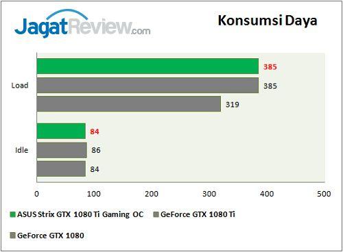 ASUS_Strix1080TiOC_graph_Power