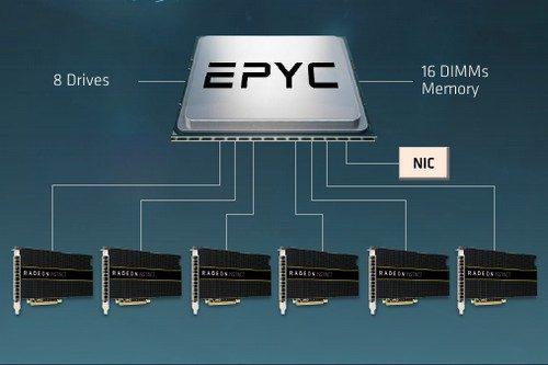 EPYC - 04