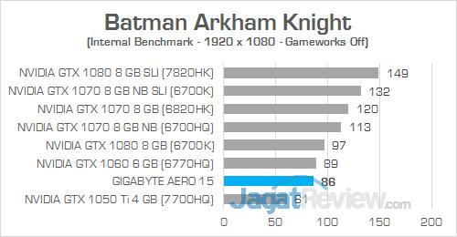 Gigabyte Aero 15 Batman Arkham Knight 01