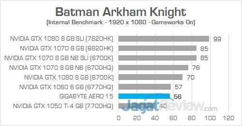 Gigabyte Aero 15 Batman Arkham Knight 02