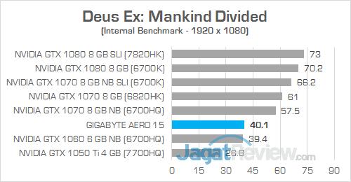 Gigabyte Aero 15 Deus Ex Mankind Divided