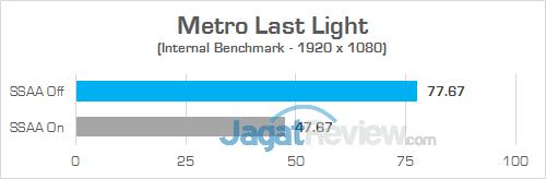 Gigabyte Aero 15 Metro Last Light v2