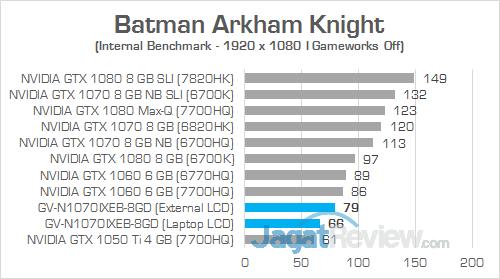 Gigabyte AORUS GTX 1070 Gaming Box Batman Arkham Knight 01