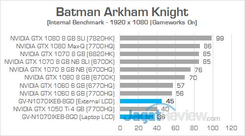 Gigabyte AORUS GTX 1070 Gaming Box Batman Arkham Knight 02