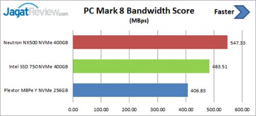PCM8-Bandwidth