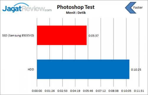 Test-Photoshop