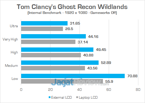Gigabyte AORUS GTX 1070 Gaming Box Ghost Recon Wildlands 03