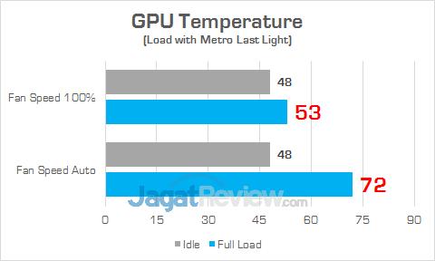 Gigabyte AORUS GTX 1070 Gaming Box Temp