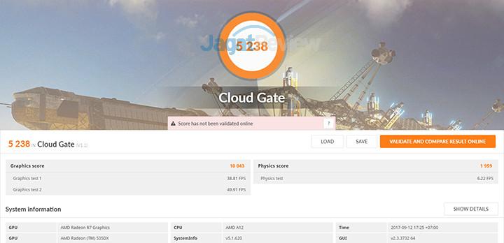HP 15-bw072ax 3DMark Cloud Gate