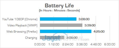HP 15-bw072ax Battery