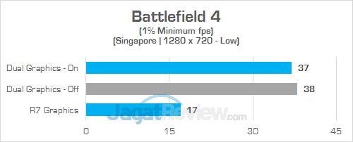 HP 15-bw072ax Battlefield 4 02 v2