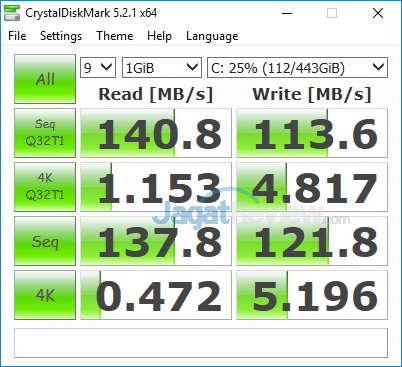 HP 15-bw072ax Crystal Disk Mark