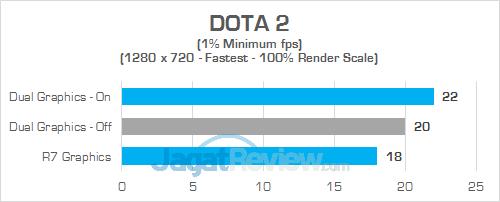 HP 15-bw072ax DOTA 2 02 v2