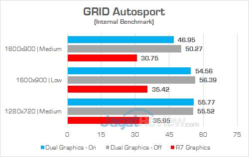 HP 15-bw072ax GRID Autosport