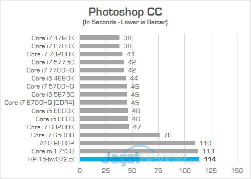 HP 15-bw072ax Photoshop