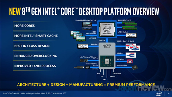 Intel 8th Gen Slide 06
