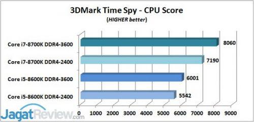 3DMark TS CPU_R