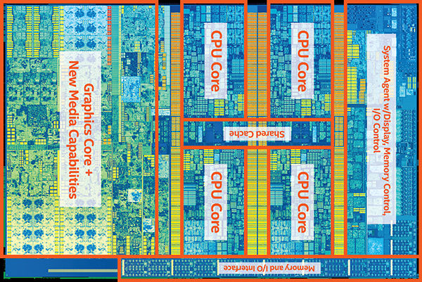 7th Gen Intel Core S-series Die