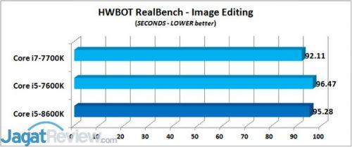 HWBOT Realbench - Image