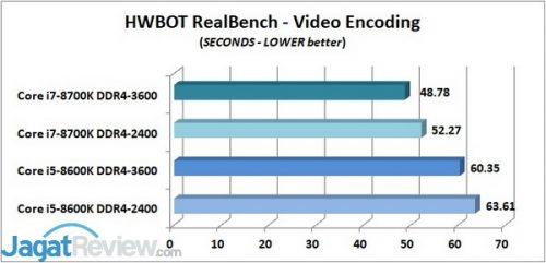 RealBench Video_R
