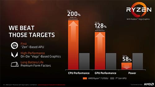Review Notebook AMD Ryzen: Lenovo IdeaPad 720S-13ARR | Jagat Review