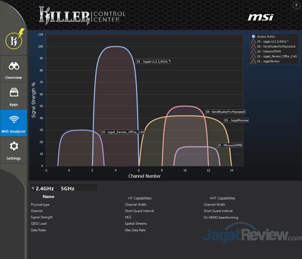 Review Notebook Gaming: MSI GE63VR 7RF RAIDER | Jagat Review