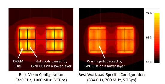 AMD Temukan Solusi Efisien Gabungkan CPU dan GPU di MCM