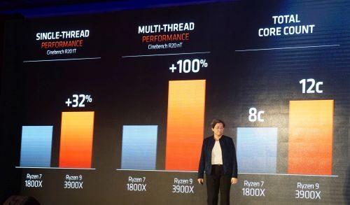 Computex 2019 : AMD Umumkan Ryzen 3rd Gen, Up to 12-Core