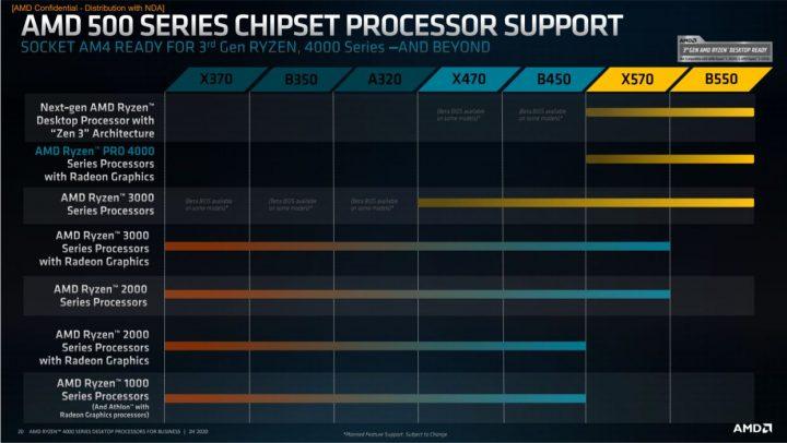 4350G 1 ChipsetCompat