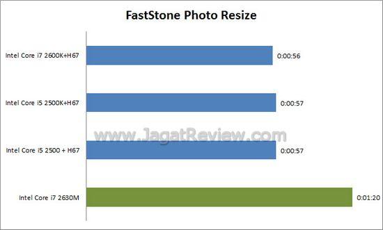 faststone1