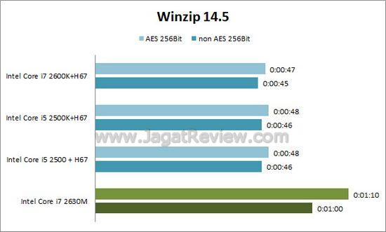 winzip1