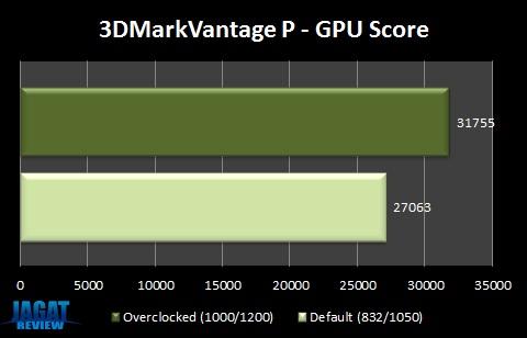GTX580XE 3DmarkVan